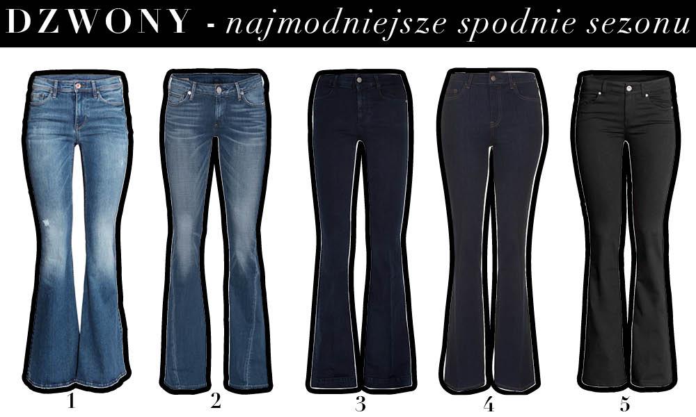 dzwony-modne-jeansy-na-zime-tematmoda